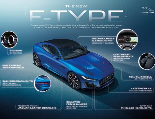 2020 New Jaguar F-Type