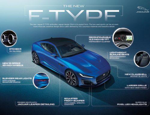 2020 New Jaguar F-Type
