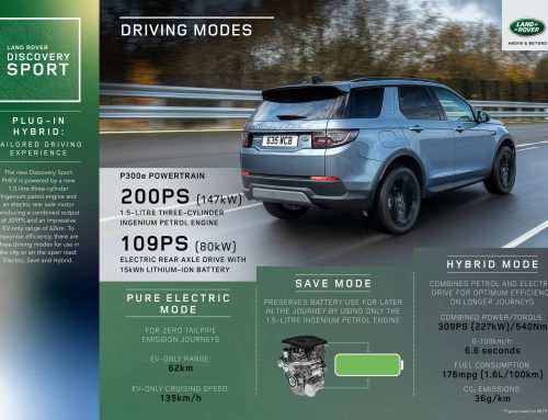 Discovery Sport Plug In Hybrid