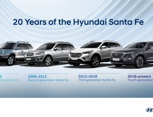 20 years of hyundai Santa Fe