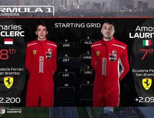Charles Leclerc and Friends: Virtual LeMans at Marenello